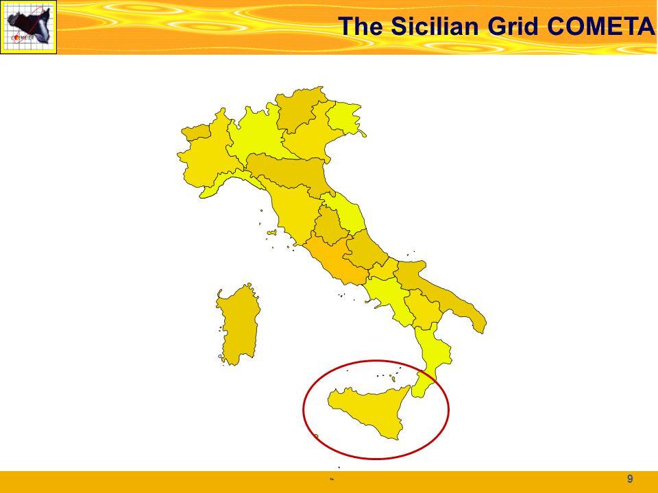 8 99 The Sicilian Grid COMETA