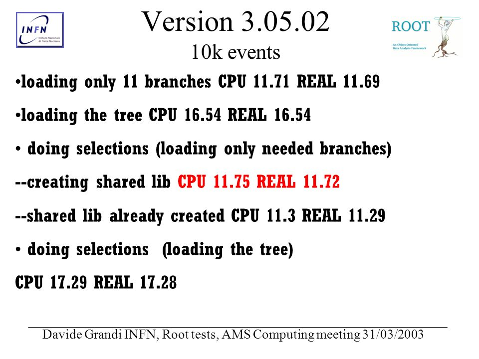 Davide Grandi INFN, Root tests, AMS Computing meeting 31/03/2003 Version 3.05.02 10k events loading only 11 branches CPU 11.71 REAL 11.69 loading the