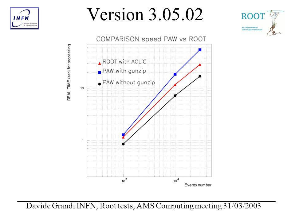 Davide Grandi INFN, Root tests, AMS Computing meeting 31/03/2003 Version 3.05.02