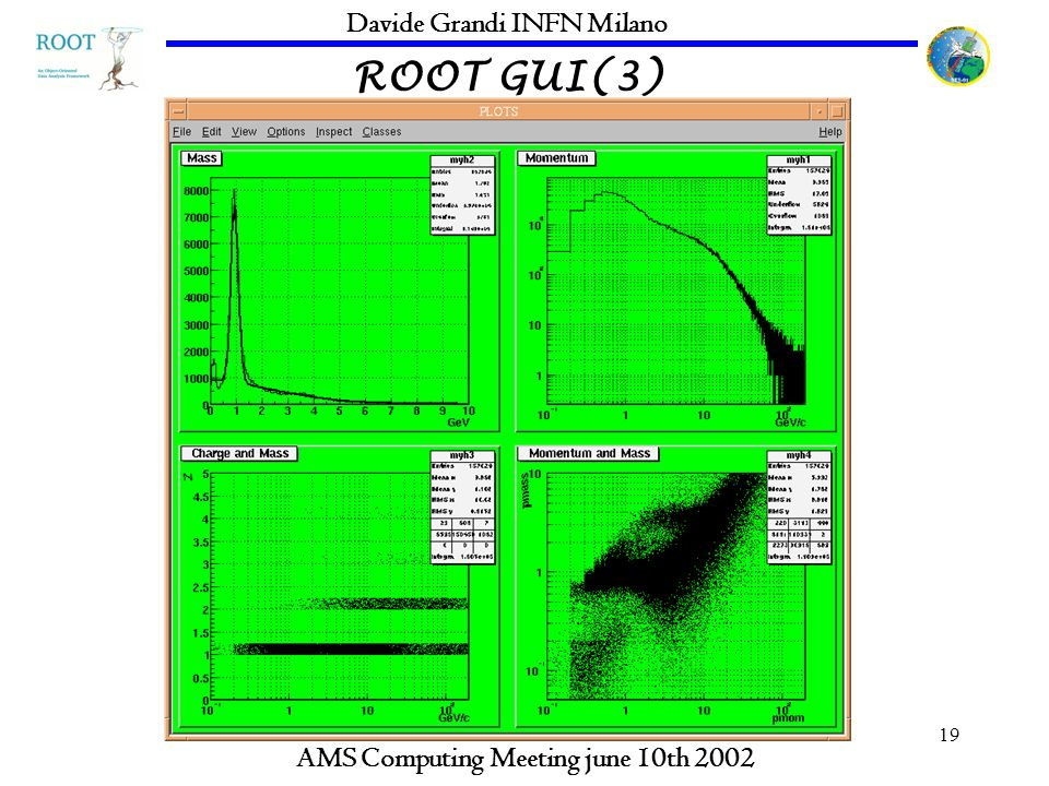 19 ROOT GUI(3) AMS Computing Meeting june 10th 2002 Davide Grandi INFN Milano