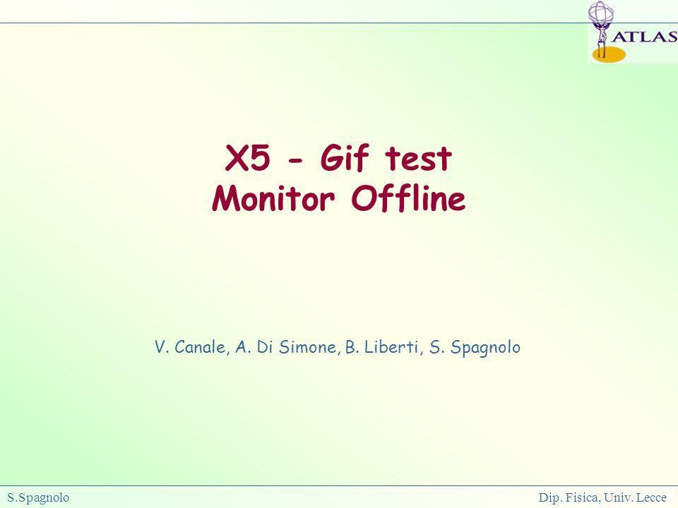 S.Spagnolo Dip. Fisica, Univ. Lecce X5 - Gif test Monitor Offline V. Canale, A. Di Simone, B. Liberti, S. Spagnolo