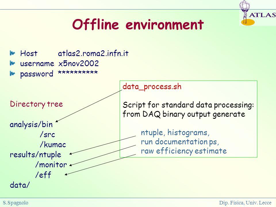 S.Spagnolo Dip. Fisica, Univ. Lecce Offline environment Host atlas2.roma2.infn.it username x5nov2002 password ********** Directory tree analysis/bin /