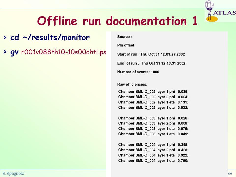 S.Spagnolo Dip. Fisica, Univ. Lecce Offline run documentation 1 > cd ~/results/monitor > gv r001v088th10-10s00chti.ps