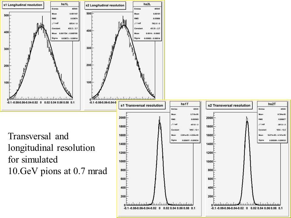 Transversal and longitudinal resolution for simulated 10.GeV pions at 0.7 mrad
