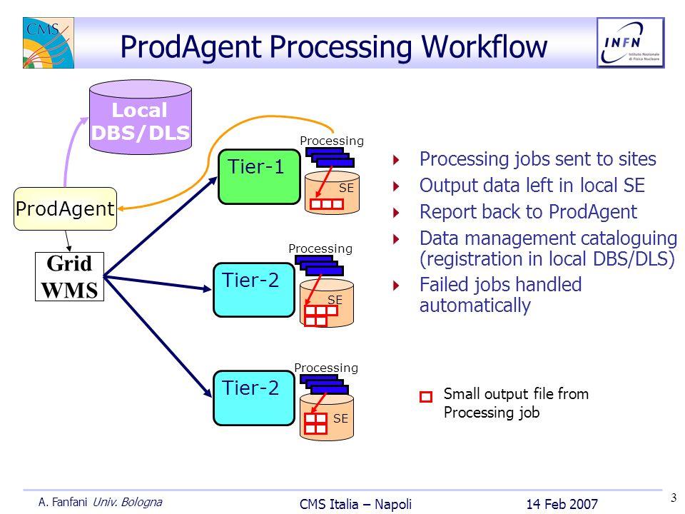3 14 Feb 2007 CMS Italia – Napoli A. Fanfani Univ. Bologna ProdAgent Processing Workflow ProdAgent Grid WMS Tier-2 Tier-1 Tier-2 Processing Processing