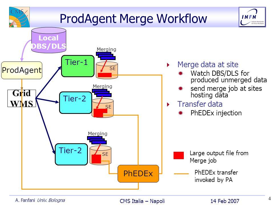 4 14 Feb 2007 CMS Italia – Napoli A. Fanfani Univ. Bologna ProdAgent Merge Workflow ProdAgent Grid WMS Tier-2 Tier-1 Tier-2 Merging Large output file