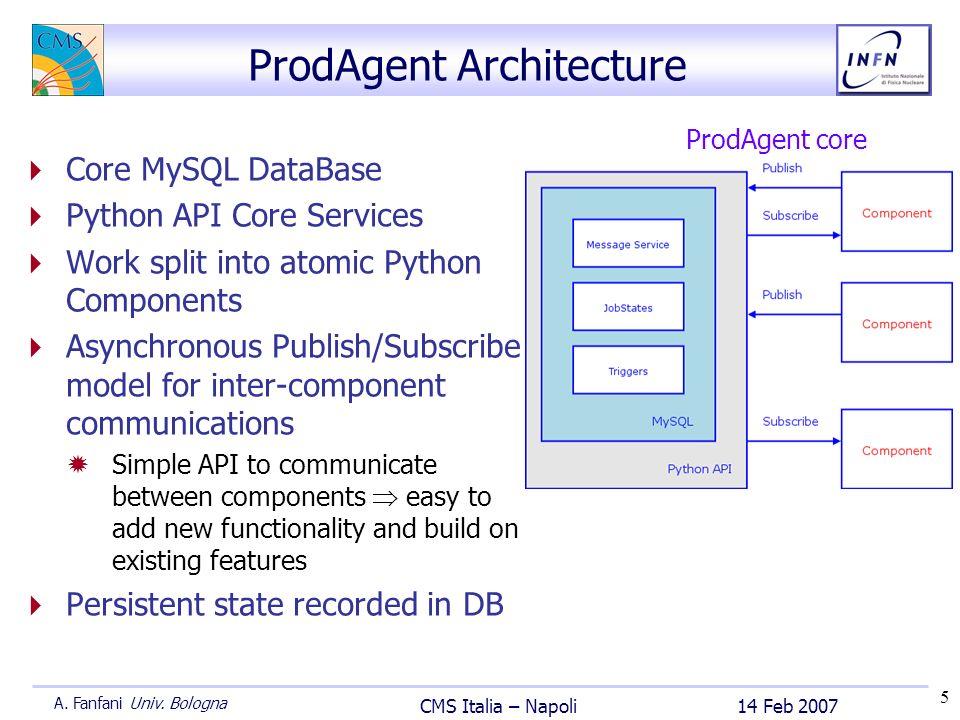 5 14 Feb 2007 CMS Italia – Napoli A. Fanfani Univ. Bologna ProdAgent Architecture Core MySQL DataBase Python API Core Services Work split into atomic