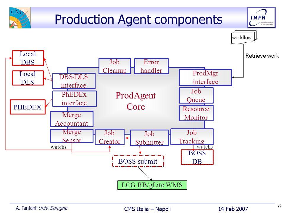 6 14 Feb 2007 CMS Italia – Napoli A. Fanfani Univ. Bologna Production Agent components ProdAgent Core DBS/DLS interface PhEDEx interface Job Tracking
