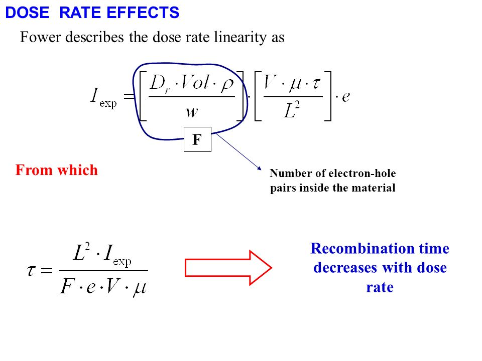 Fower describes the dose rate linearity as DOSE RATE EFFECTS From which Recombination time decreases with dose rate Number of electron-hole pairs inside the material F
