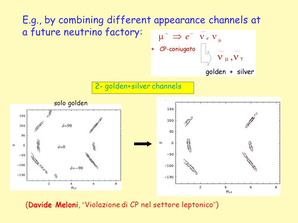 E.g., by combining different appearance channels at a future neutrino factory: 2- golden+silver channels solo golden (Davide Meloni, Violazione di CP nel settore leptonico )