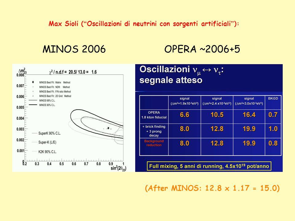 Max Sioli ( Oscillazioni di neutrini con sorgenti artificiali ): MINOS 2006OPERA ~2006+5 (After MINOS: 12.8 x 1.17 = 15.0)