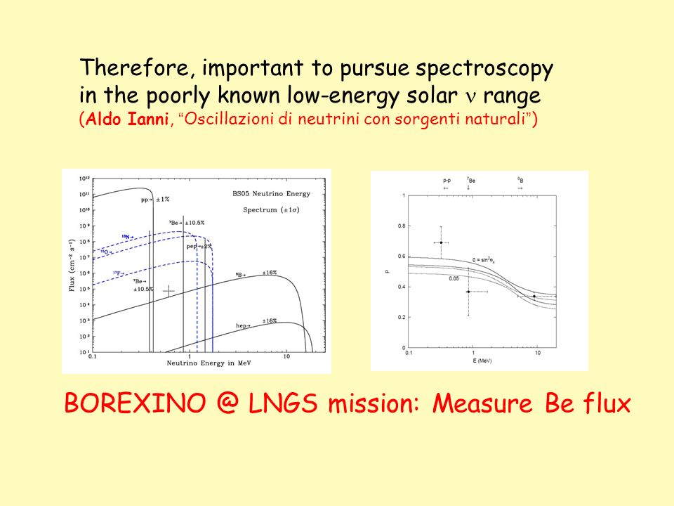 Therefore, important to pursue spectroscopy in the poorly known low-energy solar range (Aldo Ianni, Oscillazioni di neutrini con sorgenti naturali ) LNGS mission: Measure Be flux