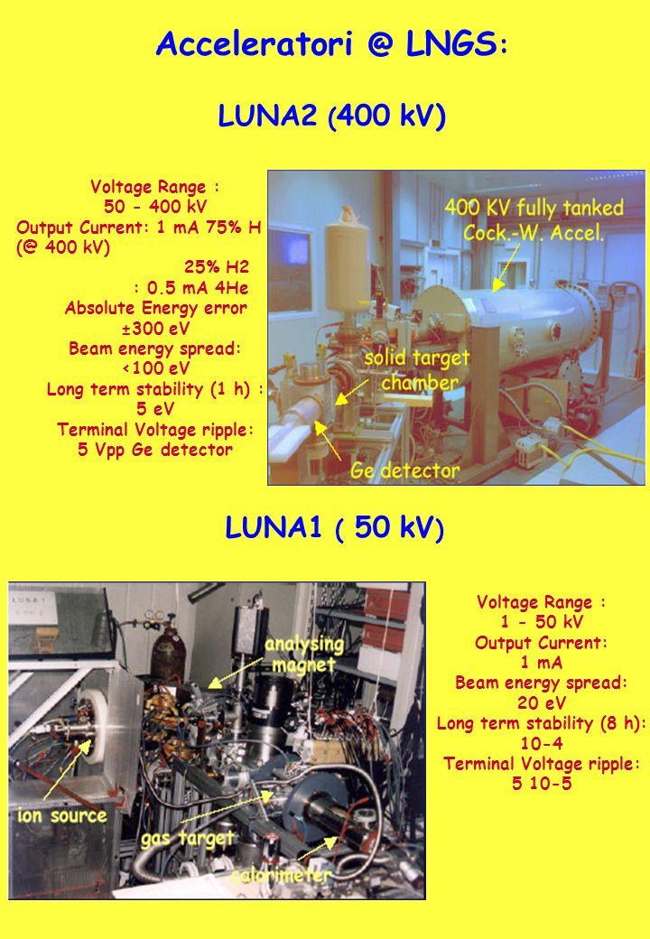Acceleratori @ LNGS : LUNA2 ( 400 kV) Voltage Range : 50 - 400 kV Output Current: 1 mA 75% H (@ 400 kV) 25% H2 : 0.5 mA 4He Absolute Energy error ±300 eV Beam energy spread: <100 eV Long term stability (1 h) : 5 eV Terminal Voltage ripple: 5 Vpp Ge detector LUNA1 ( 50 kV ) Voltage Range : 1 - 50 kV Output Current: 1 mA Beam energy spread: 20 eV Long term stability (8 h): 10-4 Terminal Voltage ripple: 5 10-5