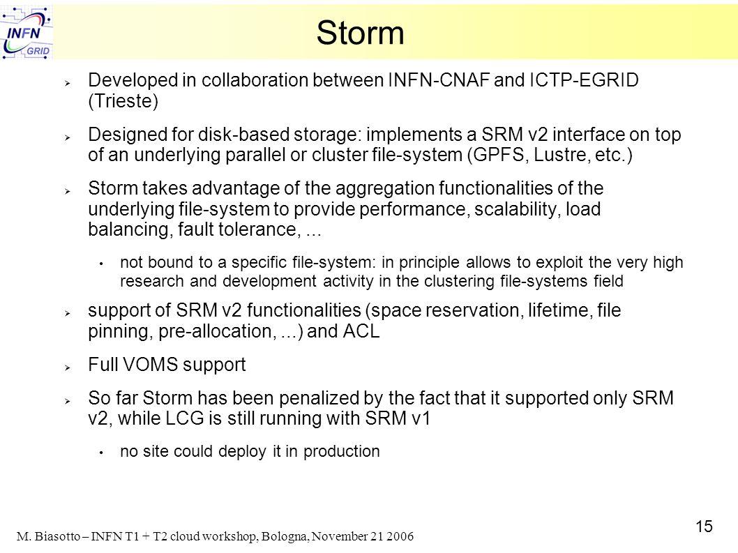 15 M. Biasotto – INFN T1 + T2 cloud workshop, Bologna, November 21 2006 Storm Developed in collaboration between INFN-CNAF and ICTP-EGRID (Trieste) De