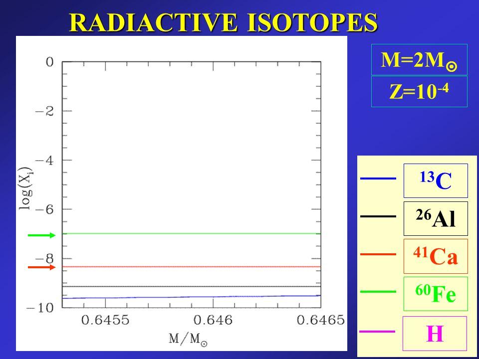 M=2M Z=10 -4 13 C 26 Al 60 Fe 41 Ca H RADIACTIVE ISOTOPES