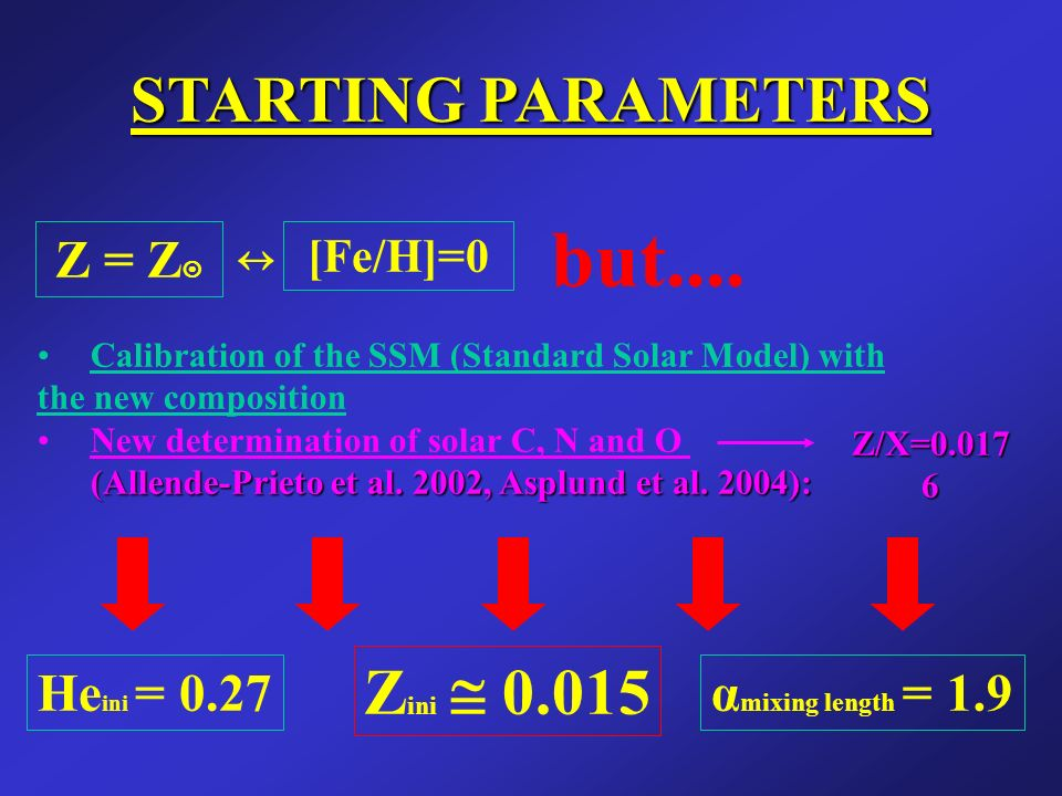 STARTING PARAMETERS [Fe/H]=0 but.... Z = Z α mixing length = 1.9He ini = 0.27 Calibration of the SSM (Standard Solar Model) with the new composition N