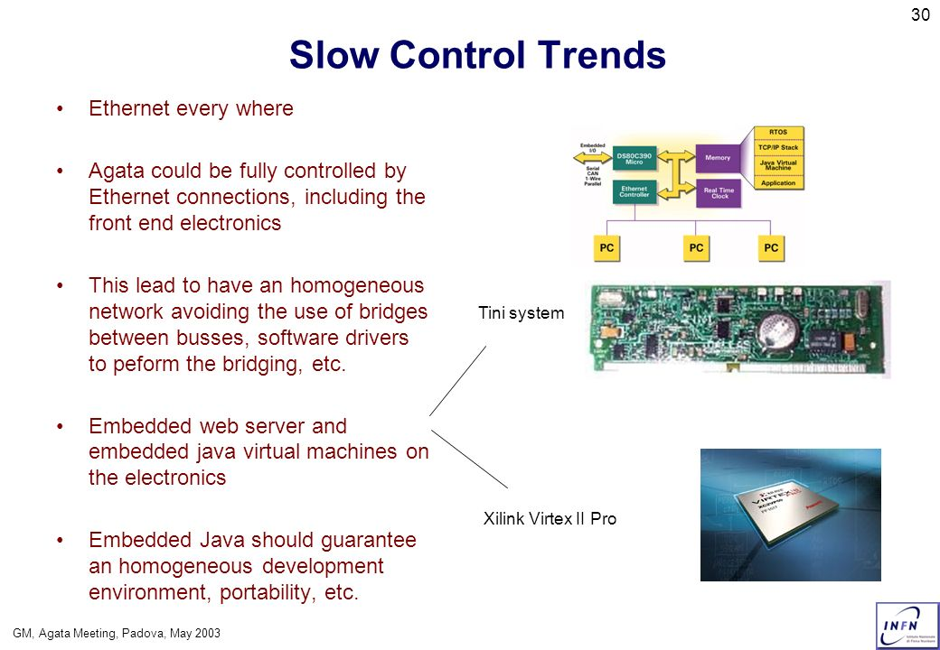 GM, Agata Meeting, Padova, May 2003 30 Slow Control Trends Ethernet every where Agata could be fully controlled by Ethernet connections, including the
