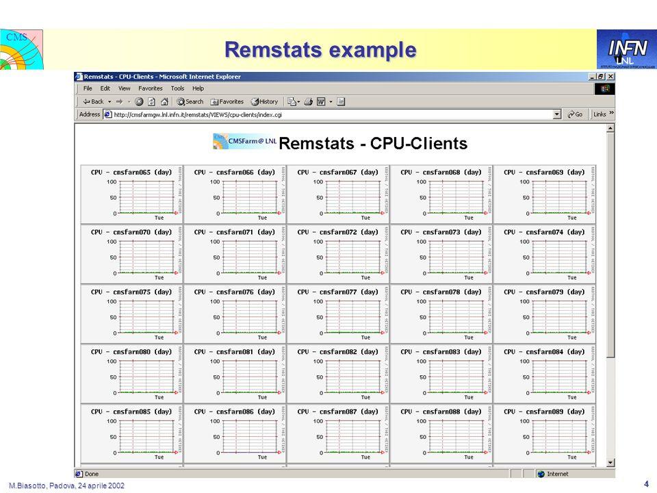 LNL CMS M.Biasotto, Padova, 24 aprile 2002 4 Remstats example