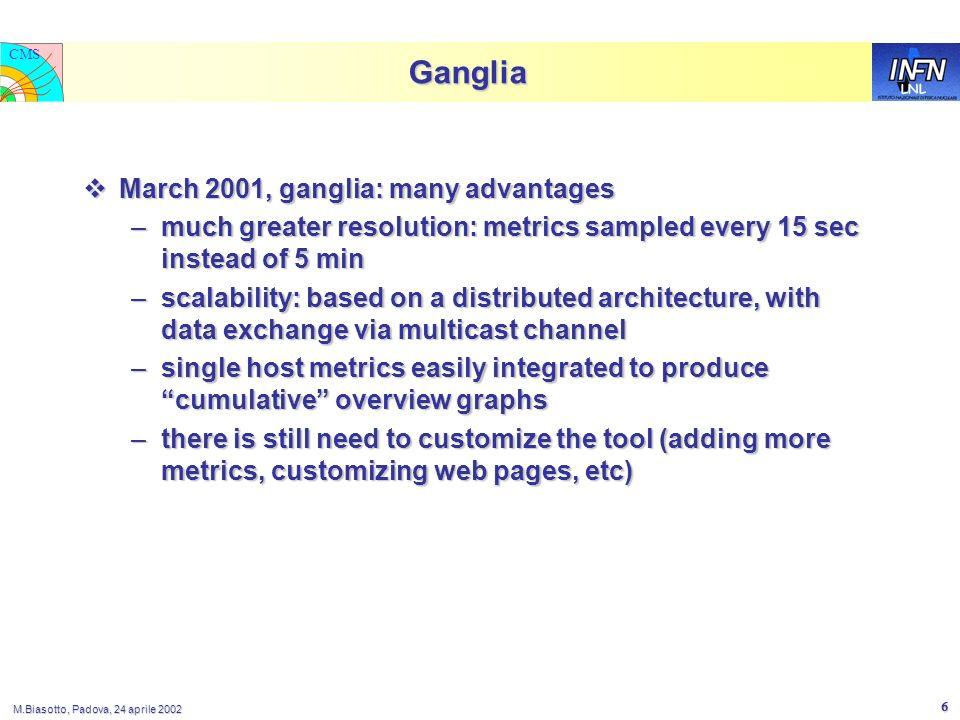 LNL CMS M.Biasotto, Padova, 24 aprile 2002 6 Ganglia March 2001, ganglia: many advantages March 2001, ganglia: many advantages –much greater resolutio
