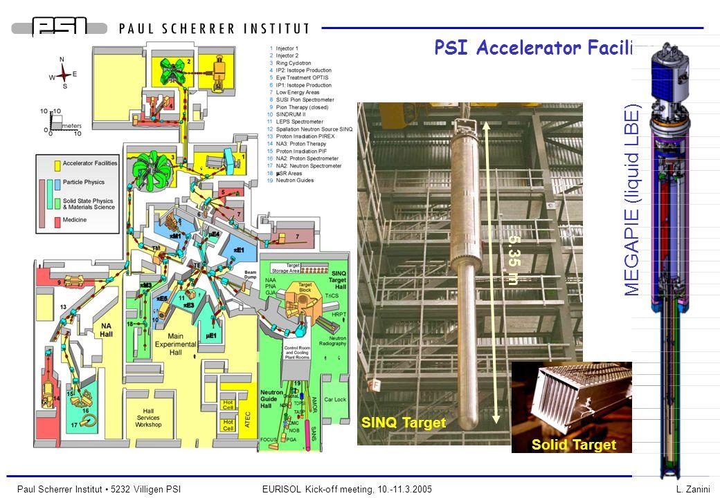 Paul Scherrer Institut 5232 Villigen PSI EURISOL Kick-off meeting, 10.-11.3.2005 L.
