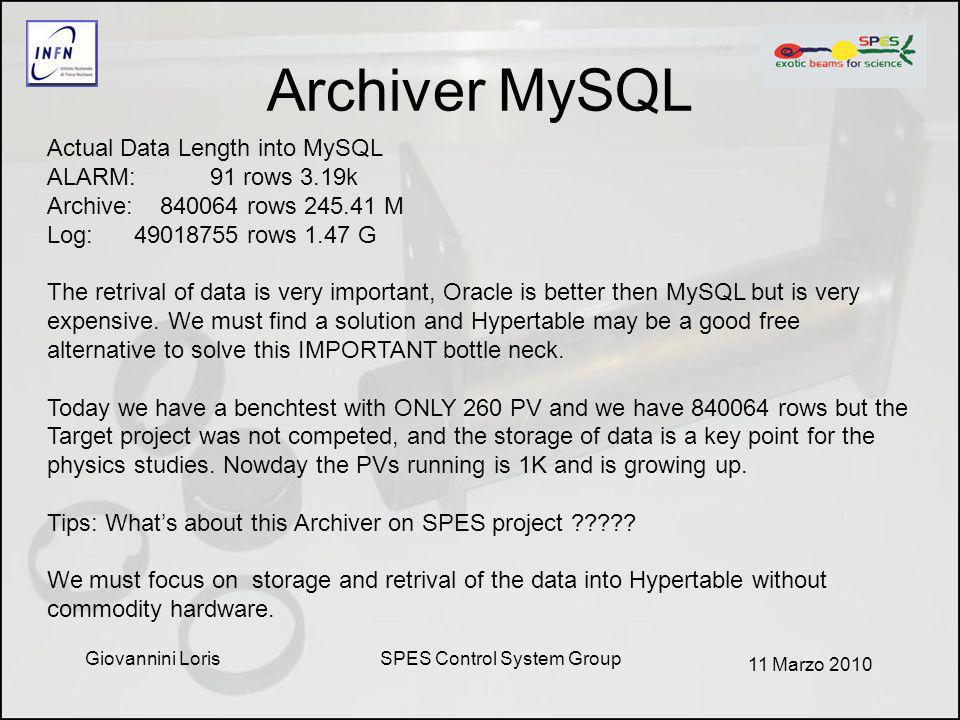SPES Control System Group Archiver MySQL Actual Data Length into MySQL ALARM: 91 rows 3.19k Archive: 840064 rows 245.41 M Log: 49018755 rows 1.47 G The retrival of data is very important, Oracle is better then MySQL but is very expensive.