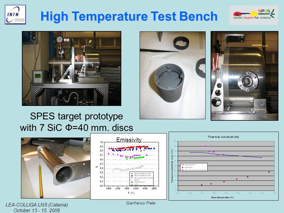 LEA-COLLIGA LNS (Catania) October 13 - 15 2008 Gianfranco Prete High Temperature Test Bench SPES target prototype with 7 SiC Ф=40 mm.