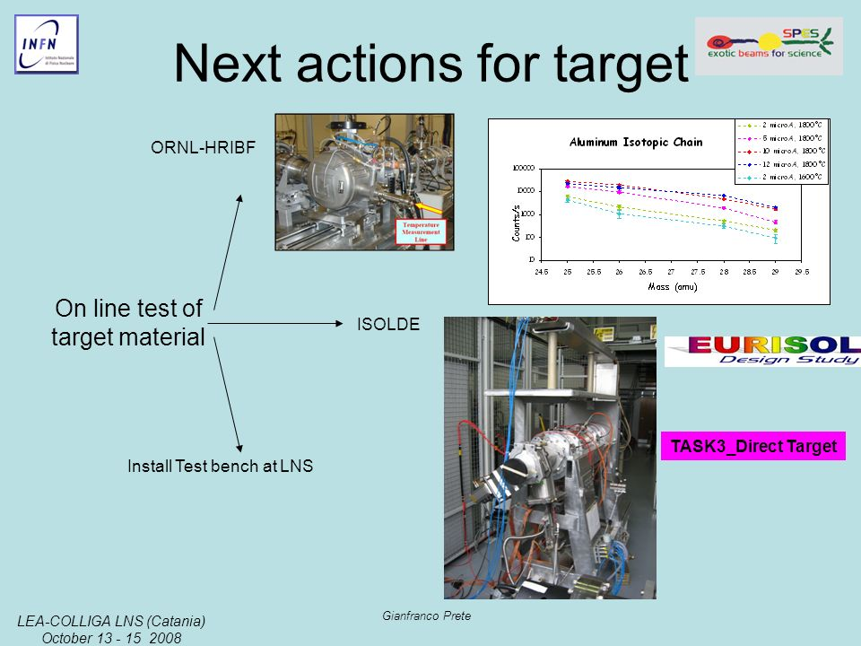 LEA-COLLIGA LNS (Catania) October 13 - 15 2008 Gianfranco Prete Next actions for target On line test of target material ORNL-HRIBF ISOLDE Install Test bench at LNS TASK3_Direct Target