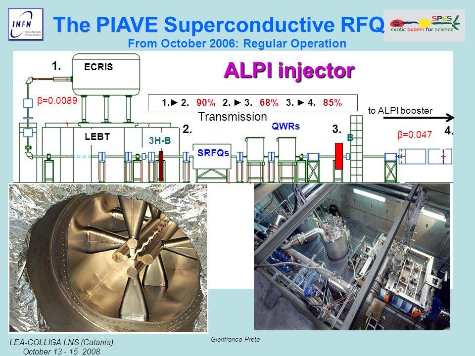 LEA-COLLIGA LNS (Catania) October 13 - 15 2008 Gianfranco Prete The PIAVE Superconductive RFQ The PIAVE Superconductive RFQ ECRIS LEBT 3H-B SRFQs QWRs B to ALPI booster TDB 1.