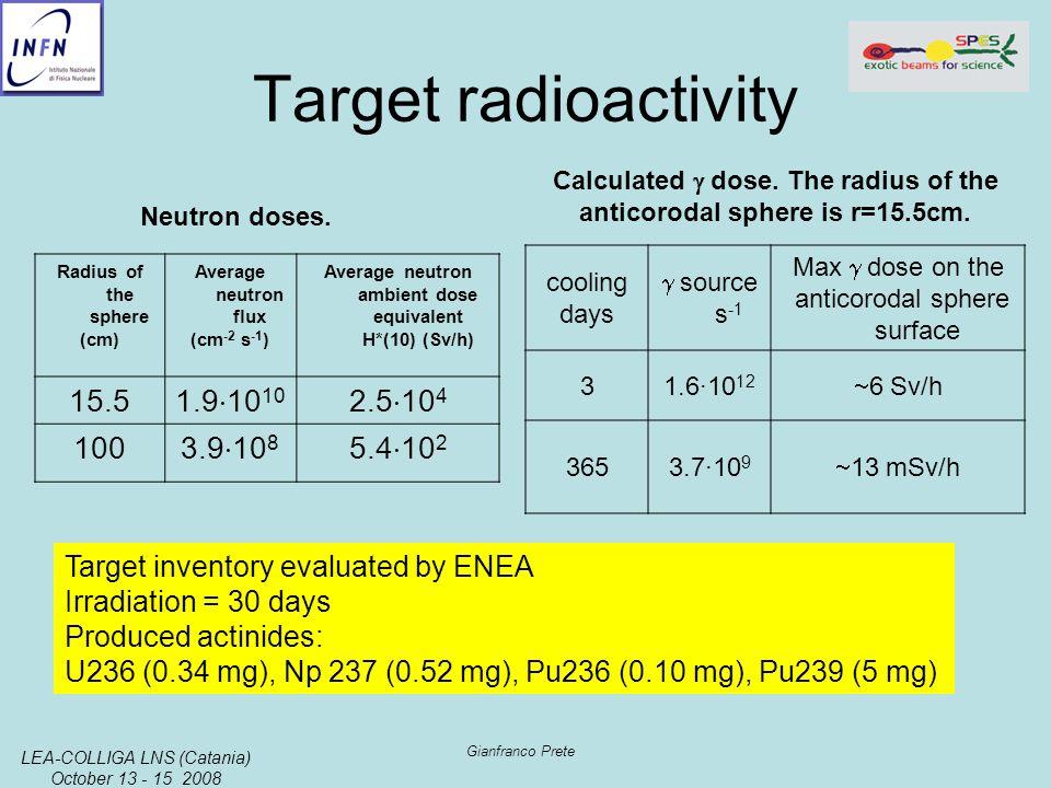 LEA-COLLIGA LNS (Catania) October 13 - 15 2008 Gianfranco Prete Target radioactivity Radius of the sphere (cm) Average neutron flux (cm -2 s -1 ) Average neutron ambient dose equivalent H*(10) (Sv/h) 15.5 1.9 10 10 2.5 10 4 100 3.9 10 8 5.4 10 2 Target inventory evaluated by ENEA Irradiation = 30 days Produced actinides: U236 (0.34 mg), Np 237 (0.52 mg), Pu236 (0.10 mg), Pu239 (5 mg) Neutron doses.