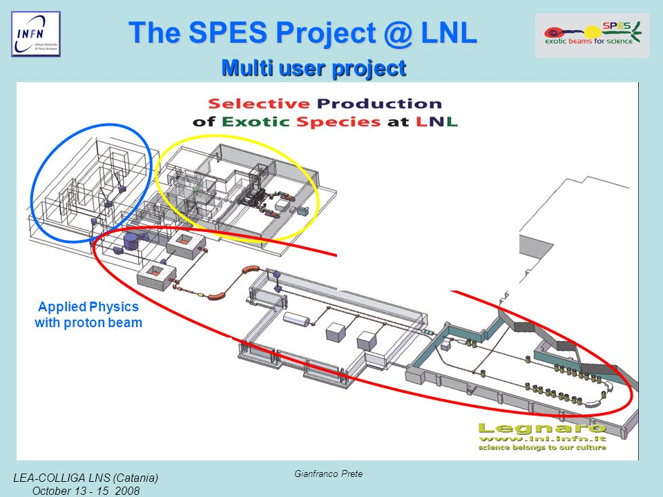 LEA-COLLIGA LNS (Catania) October 13 - 15 2008 Gianfranco Prete The SPES Project @ LNL Applied Physics with proton beam Multi user project