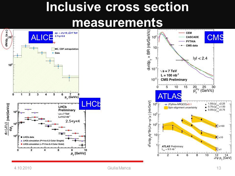 Inclusive cross section measurements 4.10.2010Giulia Manca13 LHCb CMS ATLAS ALICE 2.5<y<4