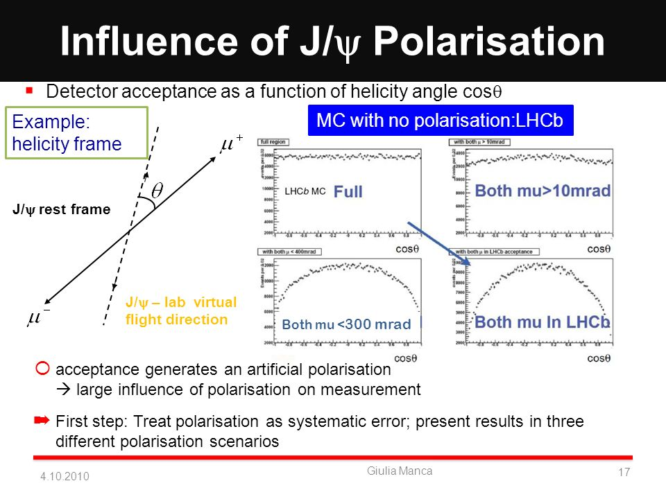 Influence of J/ Polarisation 4.10.2010 Giulia Manca Detector acceptance as a function of helicity angle cos J/ – lab virtual flight direction Example: