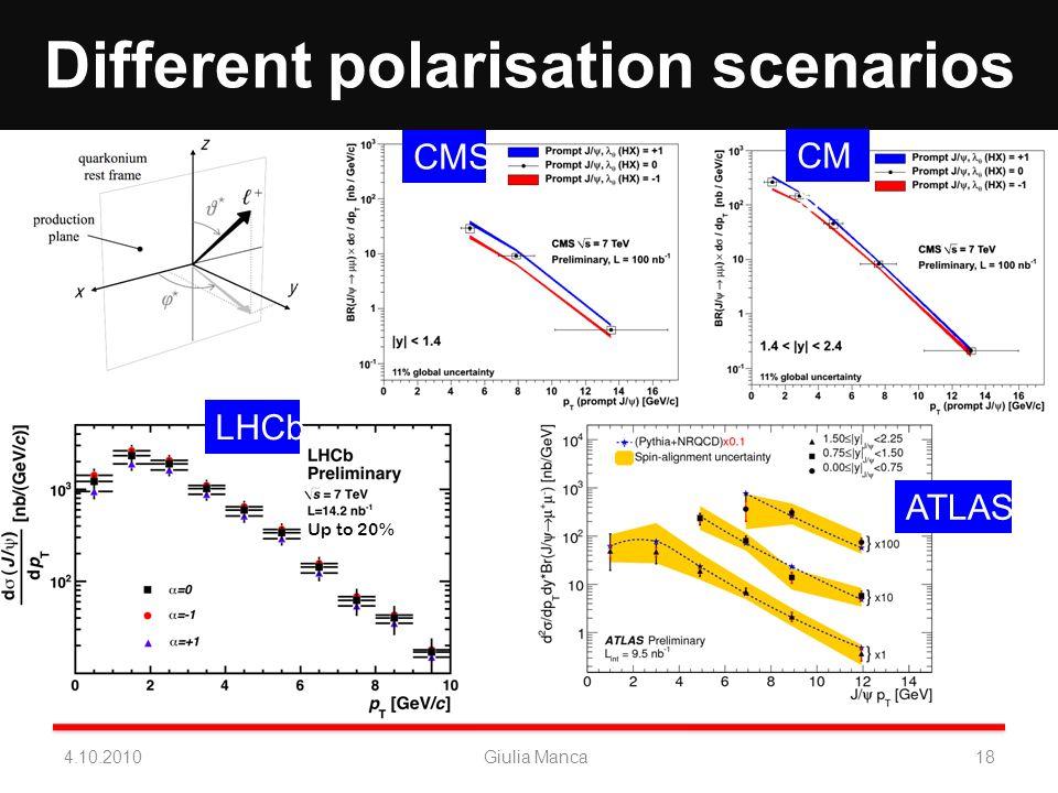Different polarisation scenarios 4.10.2010Giulia Manca18 LHCb ATLAS CM S Up to 20%