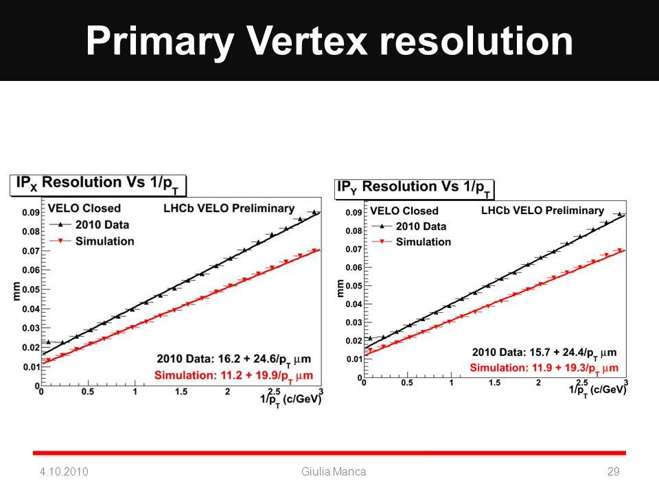 Primary Vertex resolution 4.10.2010Giulia Manca29