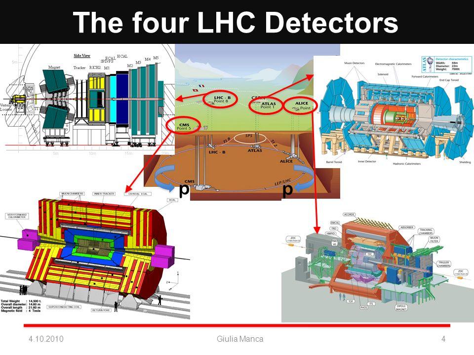 The four LHC Detectors 4.10.20104Giulia Manca p p