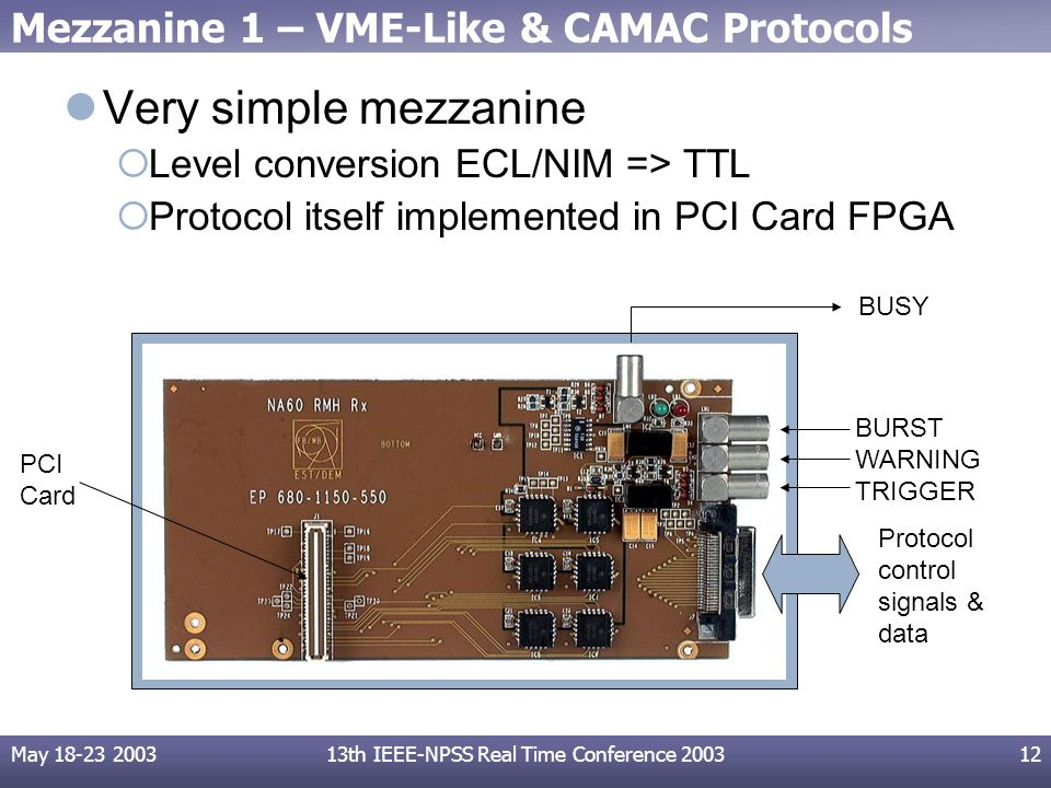 May 18-23 200313th IEEE-NPSS Real Time Conference 200312 Mezzanine 1 – VME-Like & CAMAC Protocols Very simple mezzanine Level conversion ECL/NIM => TTL Protocol itself implemented in PCI Card FPGA BURST WARNING TRIGGER BUSY Protocol control signals & data PCI Card
