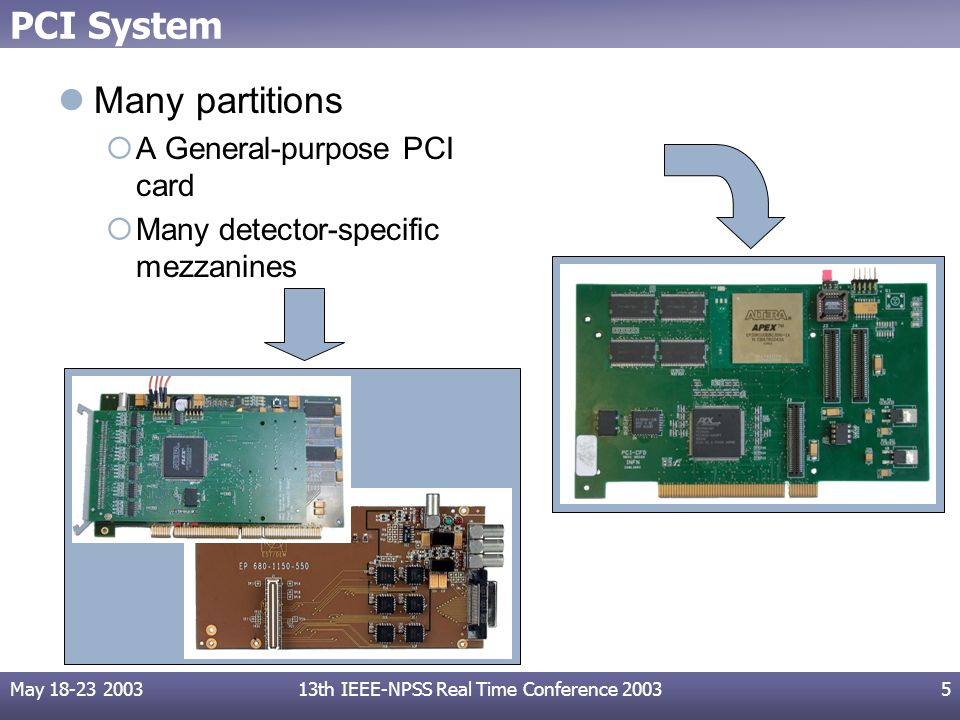 May 18-23 200313th IEEE-NPSS Real Time Conference 20035 PCI System Many partitions A General-purpose PCI card Many detector-specific mezzanines