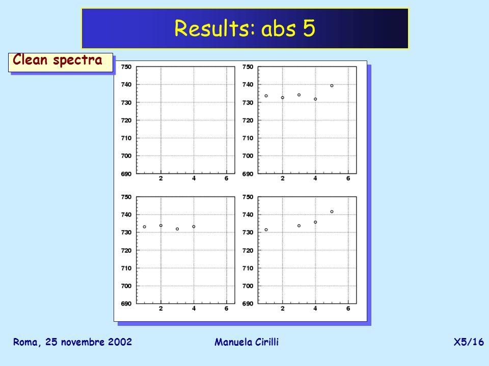 Roma, 25 novembre 2002Manuela CirilliX5/16 Results: abs 5 Clean spectra