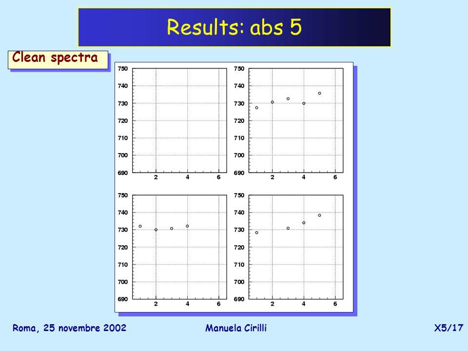 Roma, 25 novembre 2002Manuela CirilliX5/17 Results: abs 5 Clean spectra
