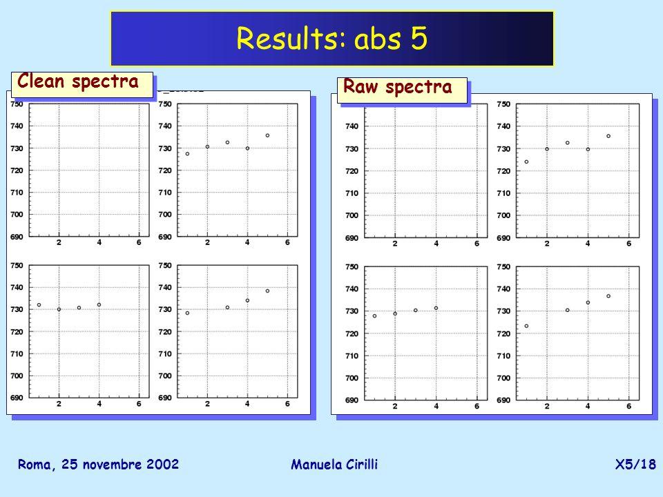 Roma, 25 novembre 2002Manuela CirilliX5/18 Results: abs 5 Clean spectra Raw spectra
