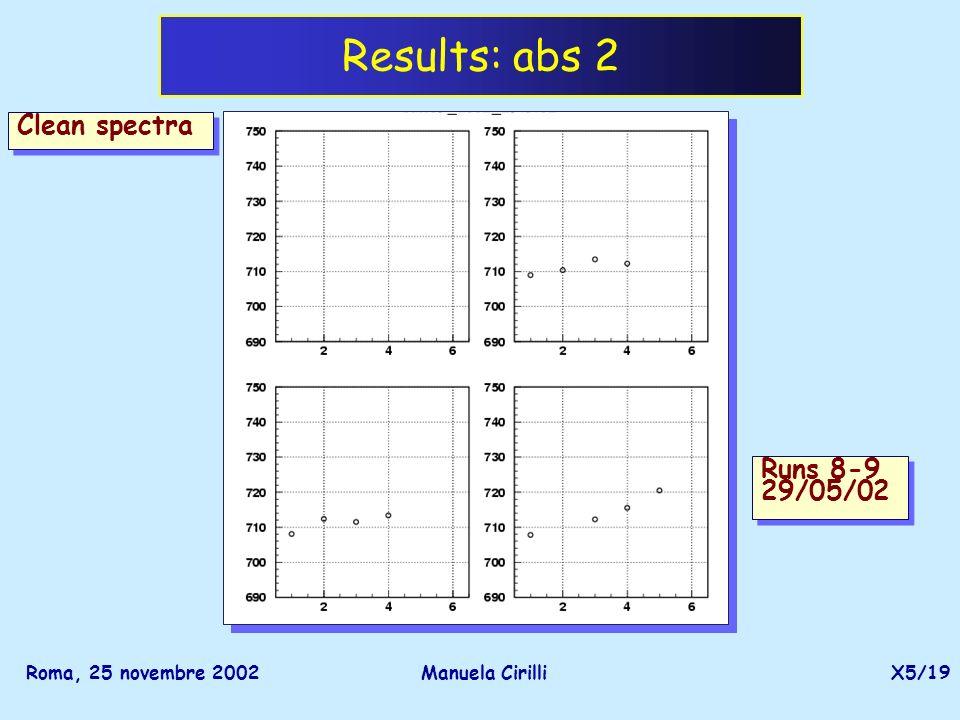 Roma, 25 novembre 2002Manuela CirilliX5/19 Results: abs 2 Clean spectra Runs 8-9 29/05/02 Runs 8-9 29/05/02