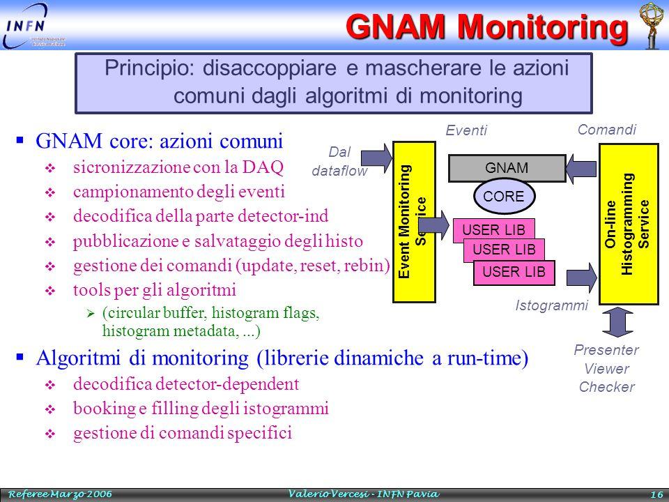 Referee Marzo 2006 Valerio Vercesi - INFN Pavia 16 GNAM Monitoring Principio: disaccoppiare e mascherare le azioni comuni dagli algoritmi di monitorin