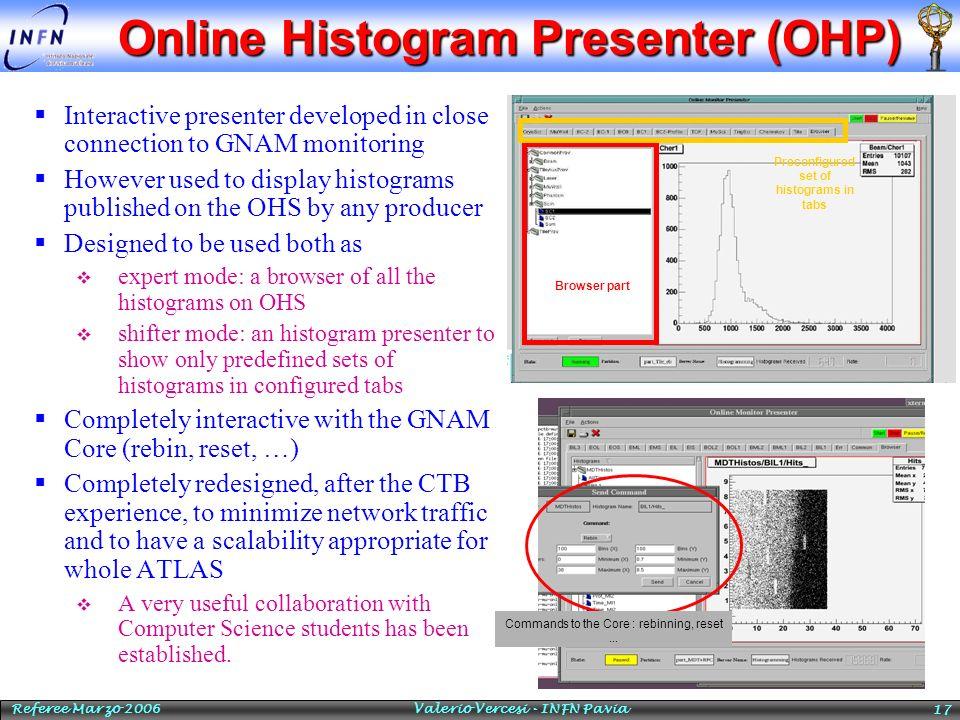Referee Marzo 2006 Valerio Vercesi - INFN Pavia 17 Online Histogram Presenter (OHP) Interactive presenter developed in close connection to GNAM monito