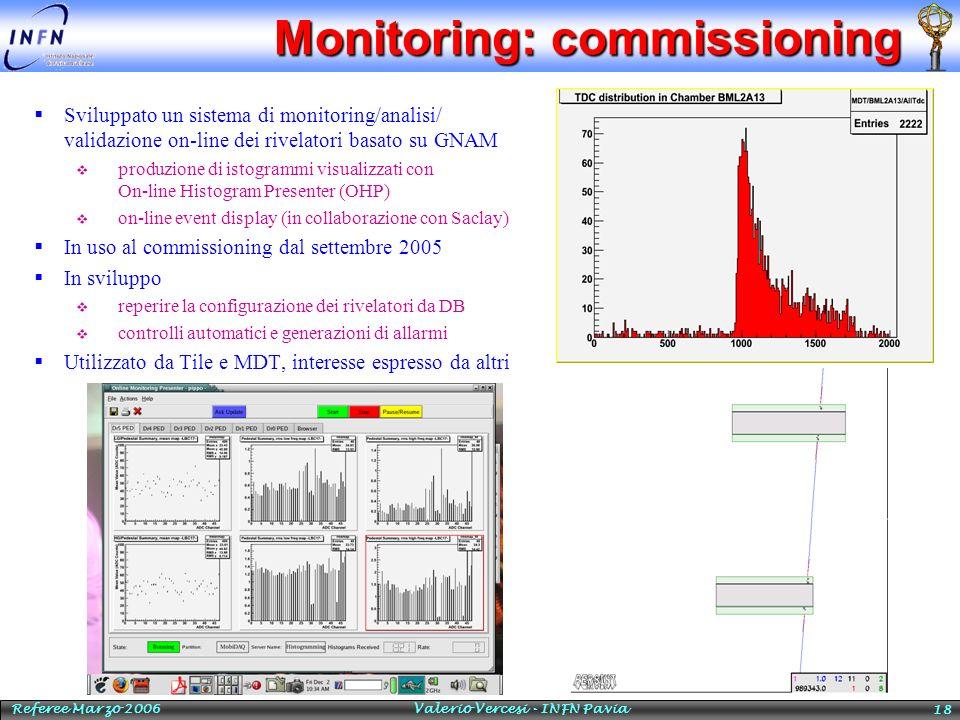Referee Marzo 2006 Valerio Vercesi - INFN Pavia 18 Monitoring: commissioning Sviluppato un sistema di monitoring/analisi/ validazione on-line dei rive
