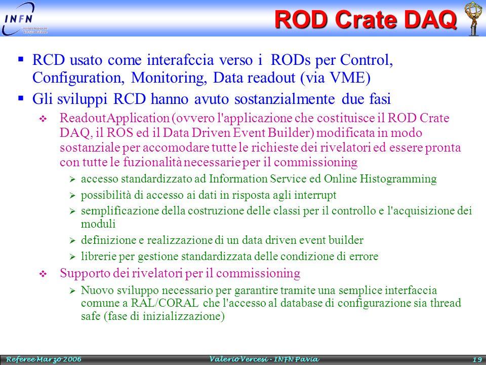 Referee Marzo 2006 Valerio Vercesi - INFN Pavia 19 ROD Crate DAQ RCD usato come interafccia verso i RODs per Control, Configuration, Monitoring, Data