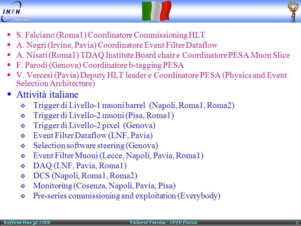Valerio Vercesi - INFN Pavia 2 S. Falciano (Roma1) Coordinatore Commissioning HLT A. Negri (Irvine, Pavia) Coordinatore Event Filter Dataflow A. Nisat