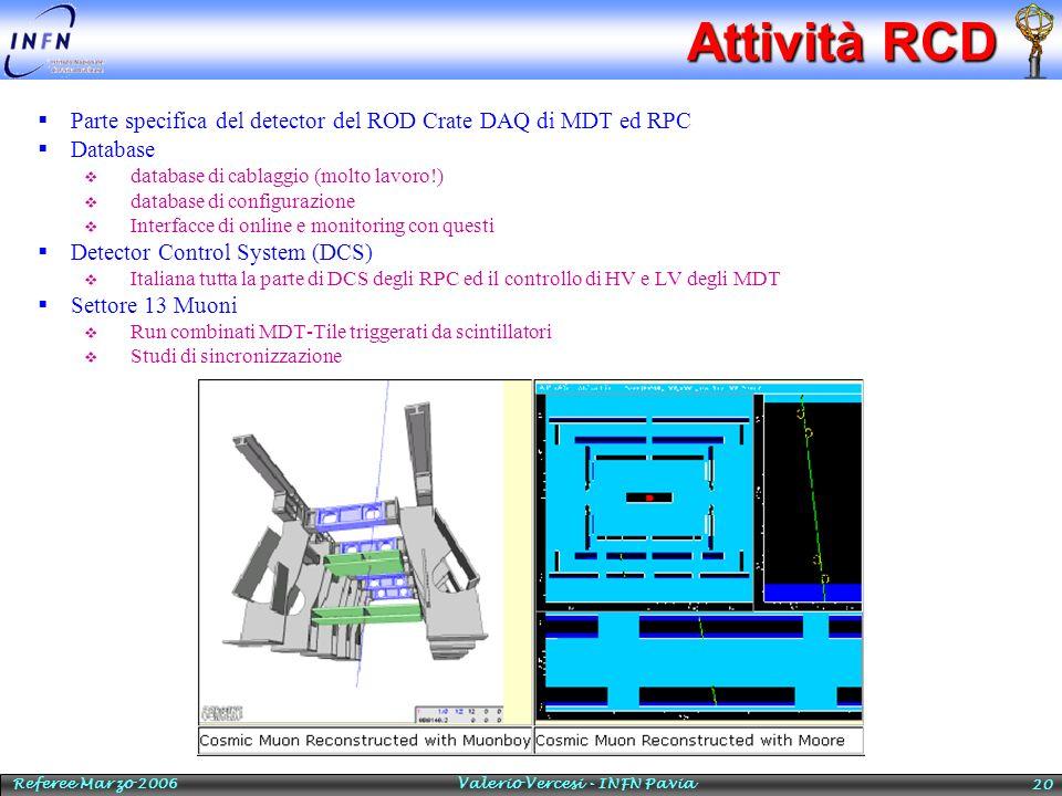 Referee Marzo 2006 Valerio Vercesi - INFN Pavia 20 Attività RCD Parte specifica del detector del ROD Crate DAQ di MDT ed RPC Database database di cabl