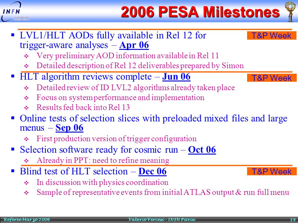 Referee Marzo 2006 Valerio Vercesi - INFN Pavia 39 2006 PESA Milestones LVL1/HLT AODs fully available in Rel 12 for trigger-aware analyses – Apr 06 Ve
