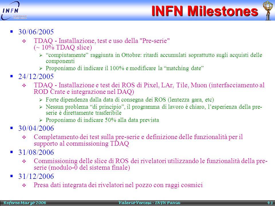 Referee Marzo 2006 Valerio Vercesi - INFN Pavia 43 INFN Milestones 30/06/2005 TDAQ - Installazione, test e uso della