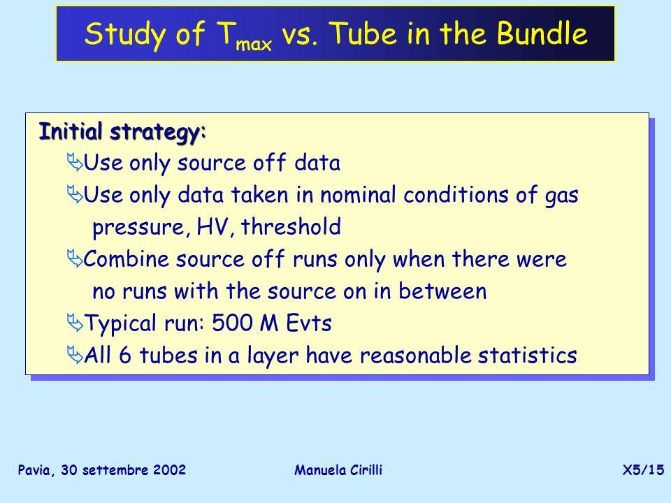 Pavia, 30 settembre 2002Manuela CirilliX5/15 Study of T max vs.